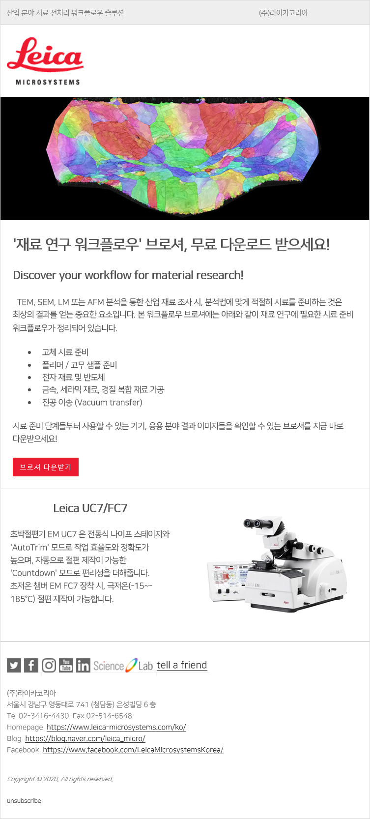 Leica IND workflow.png